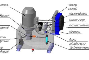 Гидравлические маслостанции от НПП «ГидроКуб»